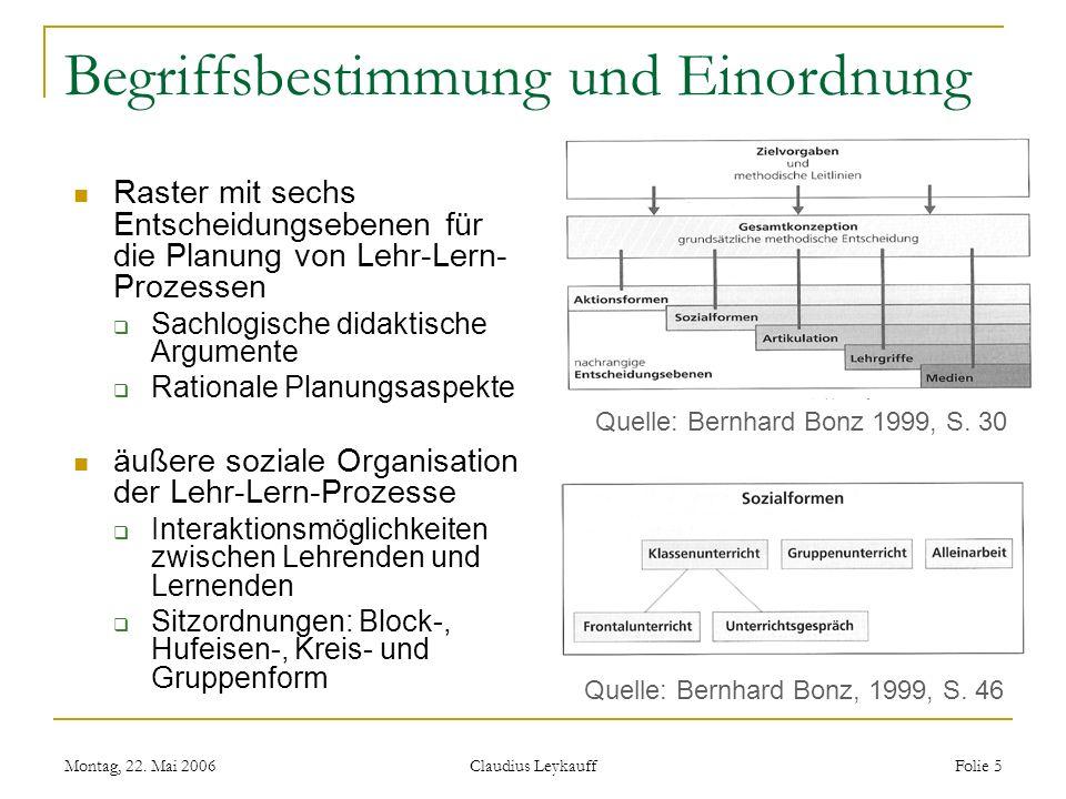 Montag, 22. Mai 2006 Claudius Leykauff Folie 5 Begriffsbestimmung und Einordnung Raster mit sechs Entscheidungsebenen für die Planung von Lehr-Lern- P