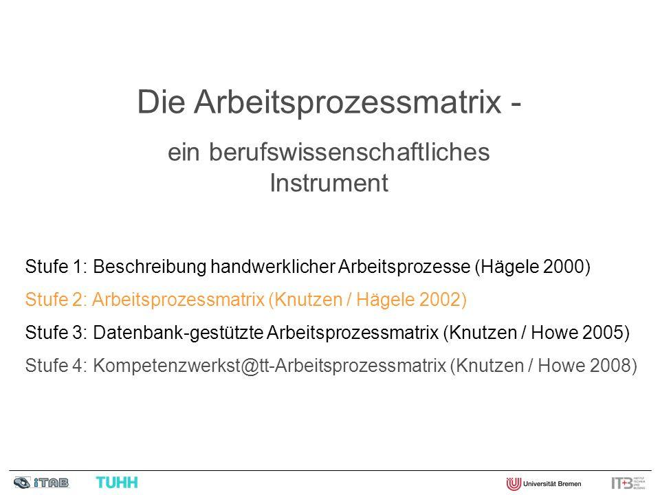 Harburger Arbeitsprozessmatrix Handlungs- schritte Werkzeuge u.