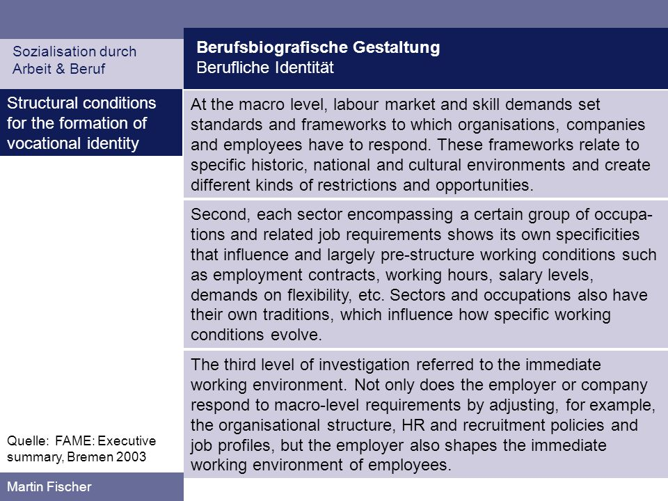 Berufsbiografische Gestaltung Berufliche Identität Sozialisation durch Arbeit & Beruf Martin Fischer Quelle: FAME: Executive summary, Bremen 2003 socio-economic background gender and age qualification, skills, the capacity to learn and to cope with changing work requirements The individual employment trajectories ( strategic biographies ) integrate and structure these variables in very specific ways by further incorporating personal interests, commitments and career plans Individual variables Empirische Untersuchung in FAME: Vocational Identity, Flexibility and Mobility in the European Labour Market