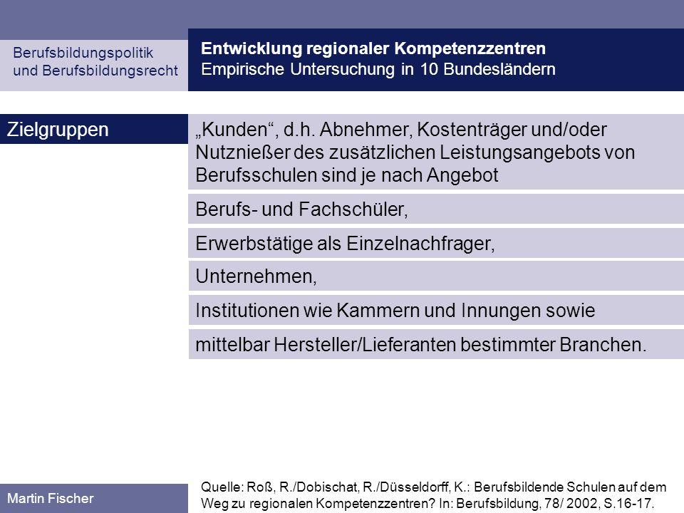 Entwicklung regionaler Kompetenzzentren Empirische Untersuchung in 10 Bundesländern Berufsbildungspolitik und Berufsbildungsrecht Martin Fischer Zielg