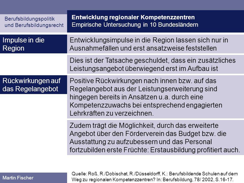 Entwicklung regionaler Kompetenzzentren Empirische Untersuchung in 10 Bundesländern Berufsbildungspolitik und Berufsbildungsrecht Martin Fischer Impul