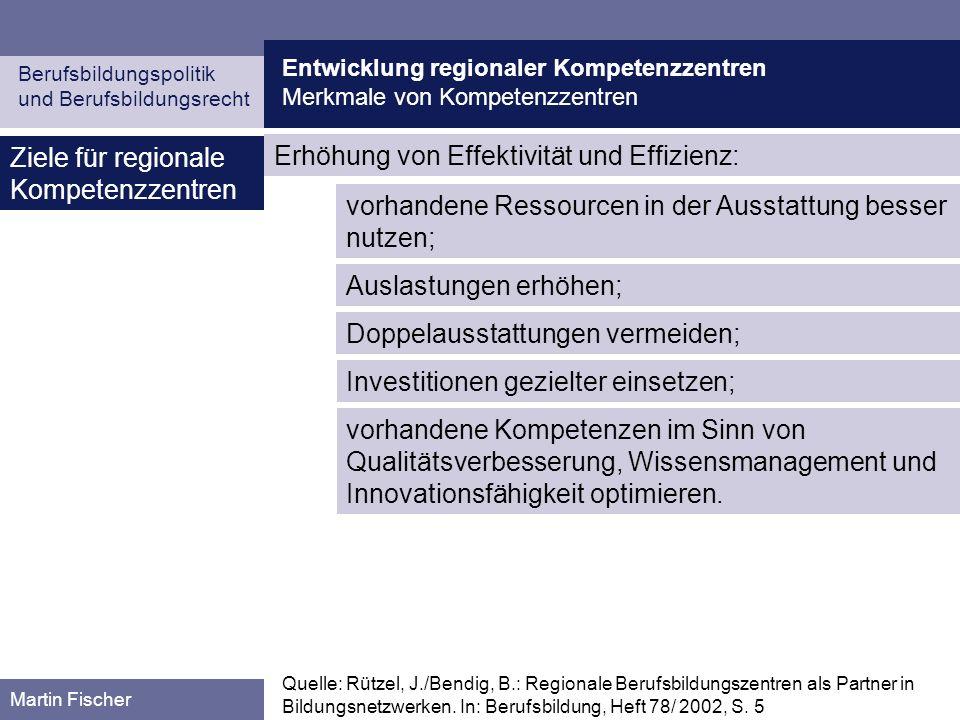 Entwicklung regionaler Kompetenzzentren Merkmale von Kompetenzzentren Berufsbildungspolitik und Berufsbildungsrecht Martin Fischer Ziele für regionale