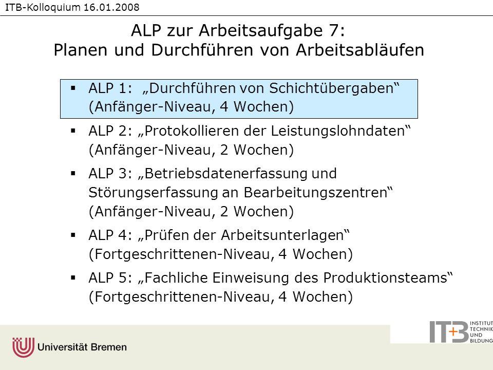 ITB-Kolloquium 16.01.2008 ALP 1: Durchführen von Schichtübergaben (Anfänger-Niveau, 4 Wochen) ALP 2: Protokollieren der Leistungslohndaten (Anfänger-N