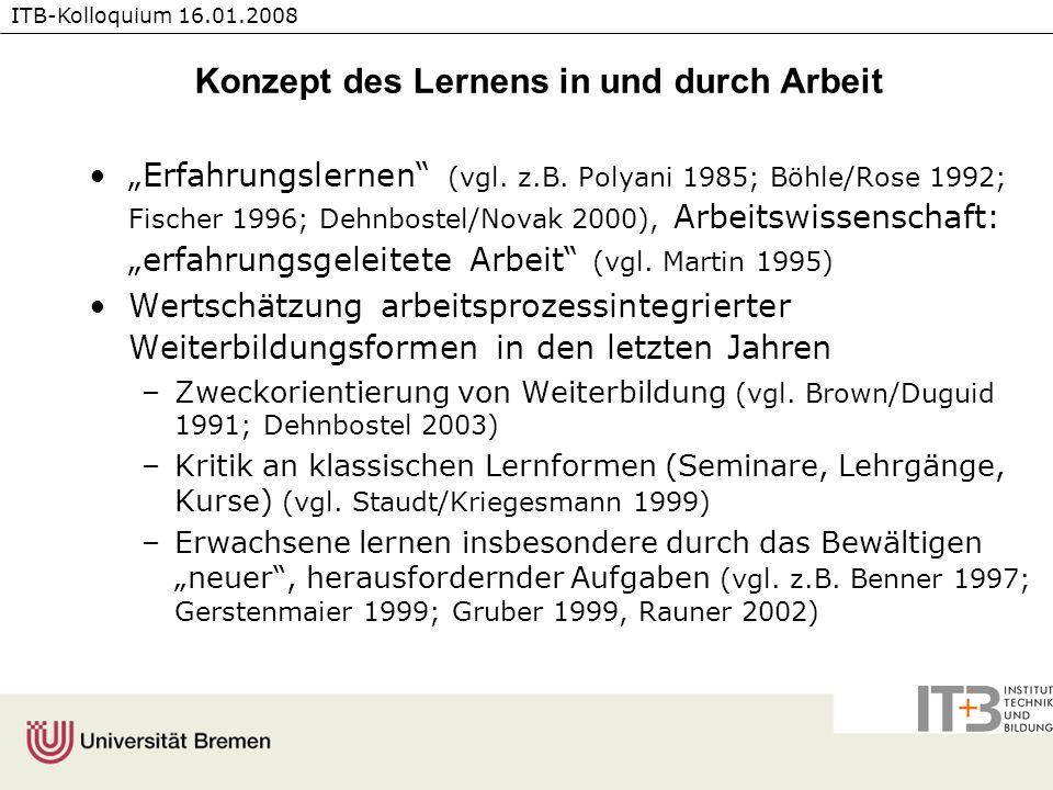 ITB-Kolloquium 16.01.2008 Konzept des Lernens in und durch Arbeit Erfahrungslernen (vgl. z.B. Polyani 1985; Böhle/Rose 1992; Fischer 1996; Dehnbostel/