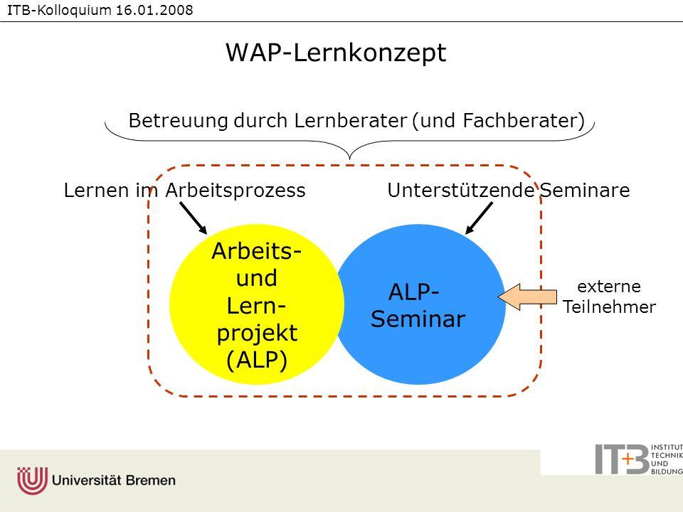 ITB-Kolloquium 16.01.2008 ALP- Seminar WAP-Lernkonzept Arbeits- und Lern- projekt (ALP) Unterstützende SeminareLernen im Arbeitsprozess Betreuung durc