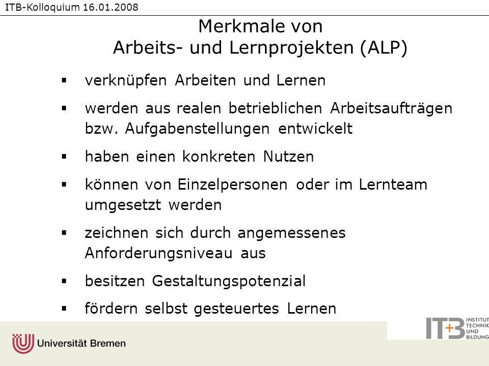 ITB-Kolloquium 16.01.2008 Weiterbildungsprogramm Set aus ALP (inkl.