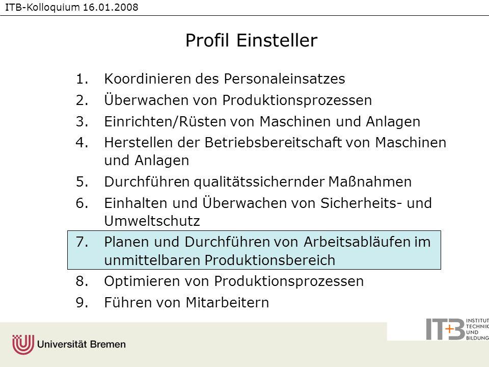 ITB-Kolloquium 16.01.2008 1.Koordinieren des Personaleinsatzes 2.Überwachen von Produktionsprozessen 3.Einrichten/Rüsten von Maschinen und Anlagen 4.H