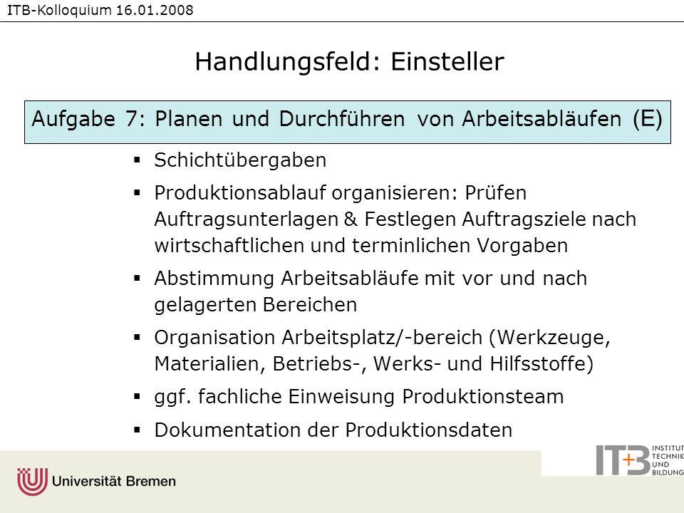 ITB-Kolloquium 16.01.2008 Handlungsfeld: Einsteller Schichtübergaben Produktionsablauf organisieren: Prüfen Auftragsunterlagen & Festlegen Auftragszie