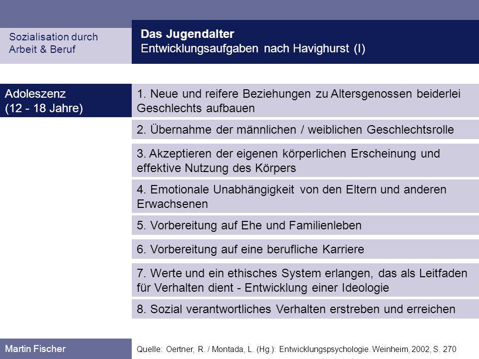 Das Jugendalter Entwicklungsaufgaben nach Havighurst (I) Sozialisation durch Arbeit & Beruf Martin Fischer Quelle: Oertner, R. / Montada, L. (Hg.): En