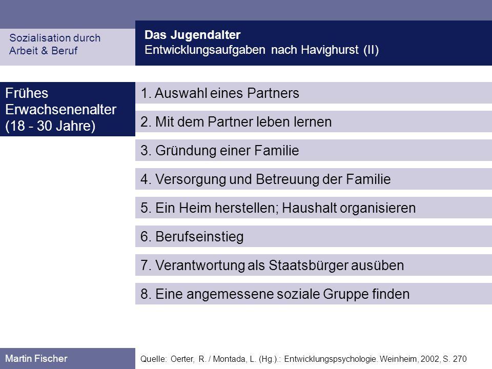 Das Jugendalter Entwicklungsaufgaben nach Havighurst (II) Sozialisation durch Arbeit & Beruf Martin Fischer Quelle: Oerter, R. / Montada, L. (Hg.).: E