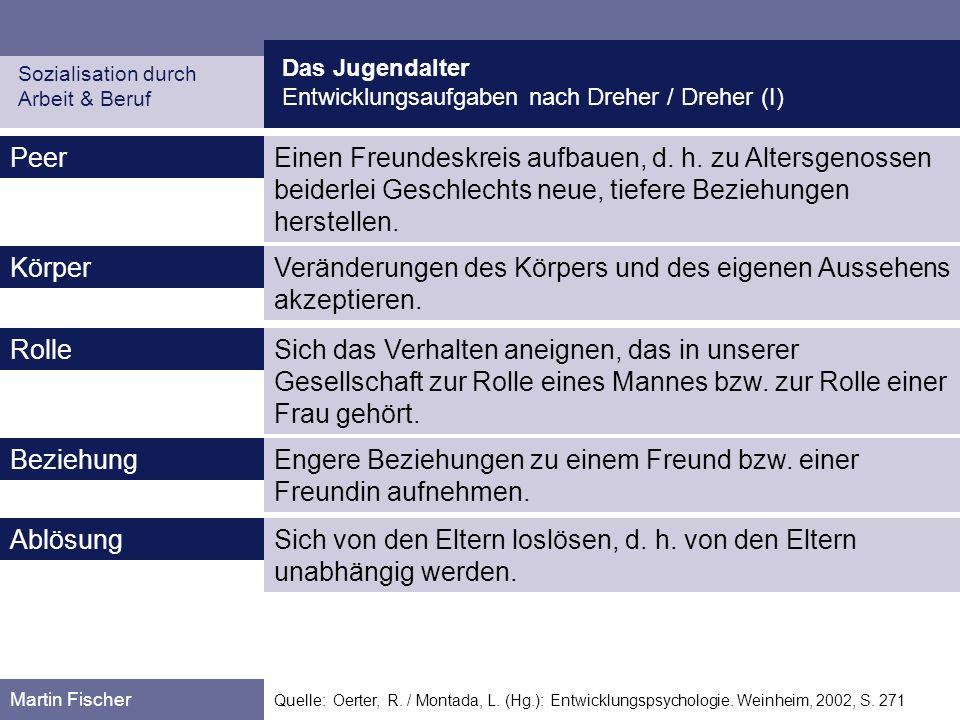 Das Jugendalter Entwicklungsaufgaben nach Dreher / Dreher (I) Sozialisation durch Arbeit & Beruf Martin Fischer Quelle: Oerter, R. / Montada, L. (Hg.)