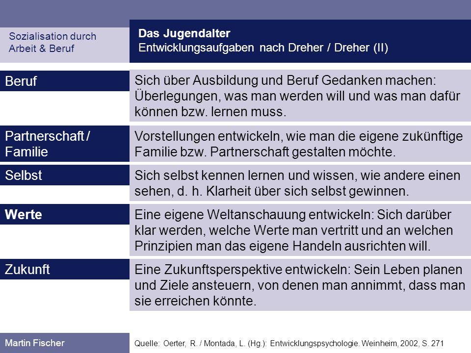 Das Jugendalter Entwicklungsaufgaben nach Dreher / Dreher (II) Sozialisation durch Arbeit & Beruf Martin Fischer Quelle: Oerter, R. / Montada, L. (Hg.