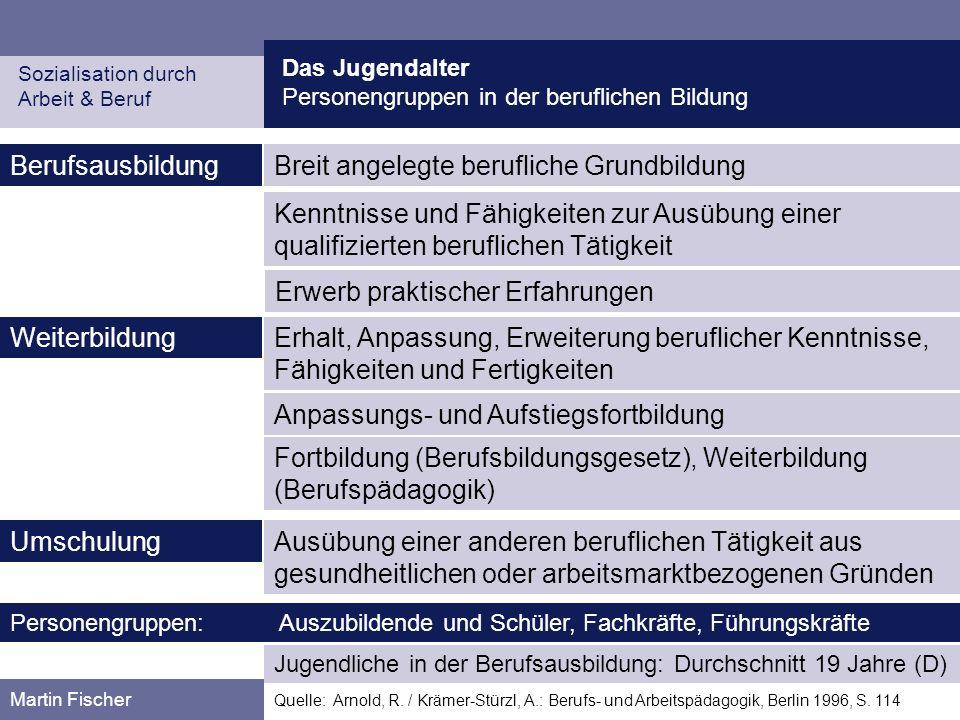 Das Jugendalter Personengruppen in der beruflichen Bildung Sozialisation durch Arbeit & Beruf Martin Fischer Quelle: Arnold, R. / Krämer-Stürzl, A.: B