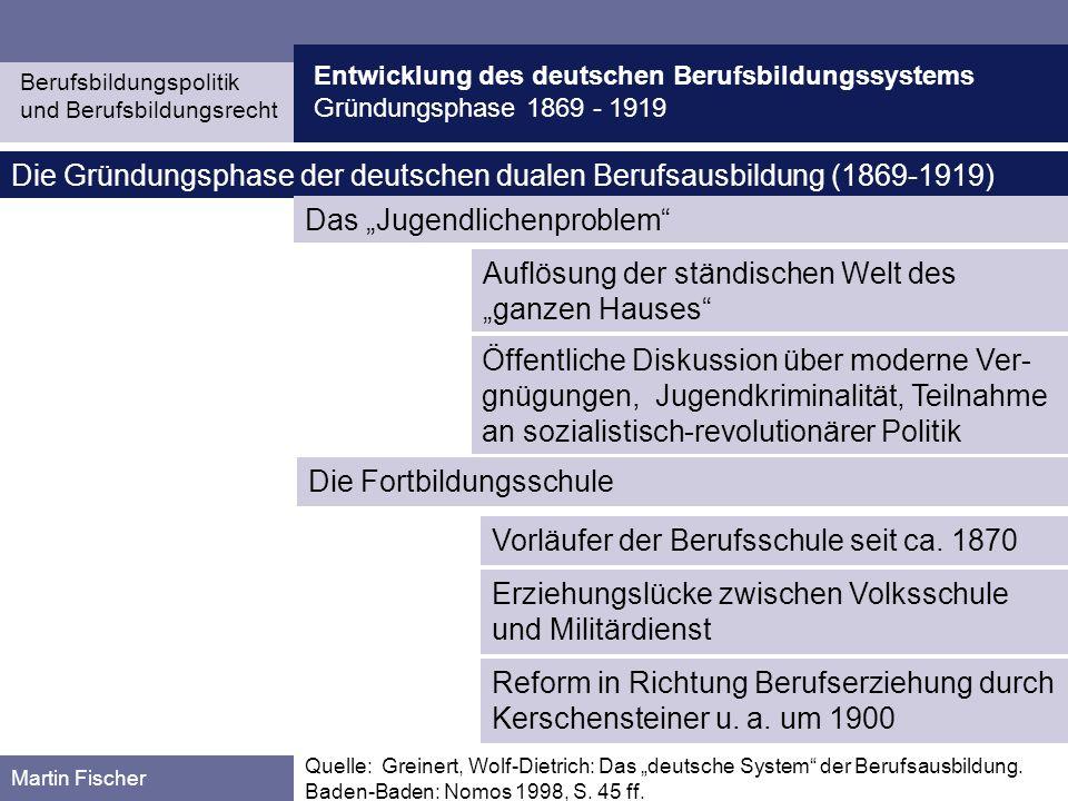 Entwicklung des deutschen Berufsbildungssystems Gründungsphase 1869 - 1919 Berufsbildungspolitik und Berufsbildungsrecht Martin Fischer Quelle: Kerschensteiner, G.: Theorie der Bildung, Leipzig 1926, S.