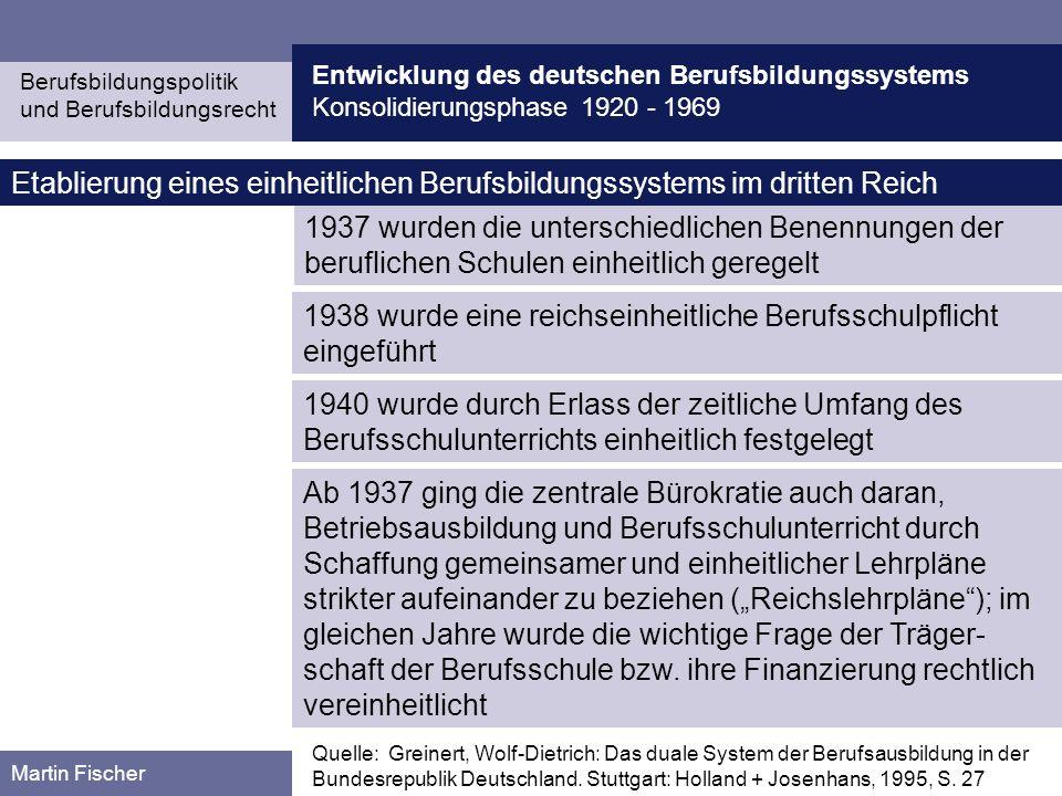 Entwicklung des deutschen Berufsbildungssystems Konsolidierungsphase 1920 - 1969 Berufsbildungspolitik und Berufsbildungsrecht Martin Fischer Quelle: Greinert, Wolf-Dietrich: Das duale System der Berufsausbildung in der Bundesrepublik Deutschland.