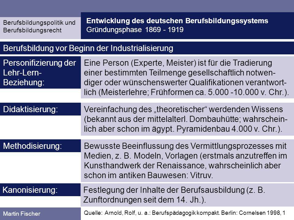 Entwicklung des deutschen Berufsbildungssystems Gründungsphase 1869 - 1919 Berufsbildungspolitik und Berufsbildungsrecht Martin Fischer Quelle: Nürnberger Museum für Geschichte Die dreistufige Berufsausbildung (Lehrling, Geselle, Meister) wurde in den Zunftordnungen ab dem 14.