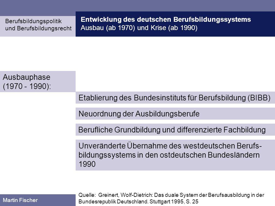 Entwicklung des deutschen Berufsbildungssystems Ausbau (ab 1970) und Krise (ab 1990) Berufsbildungspolitik und Berufsbildungsrecht Martin Fischer Quelle: Greinert, Wolf-Dietrich: Das duale System der Berufsausbildung in der Bundesrepublik Deutschland.
