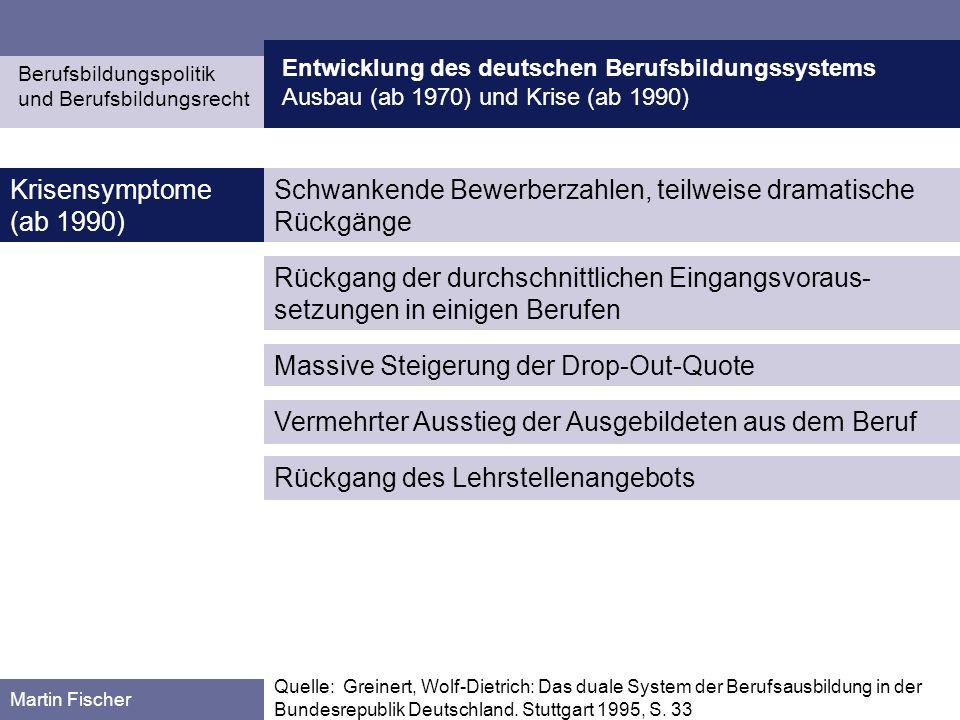 Entwicklung des deutschen Berufsbildungssystems Ausbau (ab 1970) und Krise (ab 1990) Berufsbildungspolitik und Berufsbildungsrecht Martin Fischer Quelle: Baethge, M.: Zukunft der Erwerbsarbeit - Perspektiven der beruflichen Bildung und des dualen Ausbildungssystems.