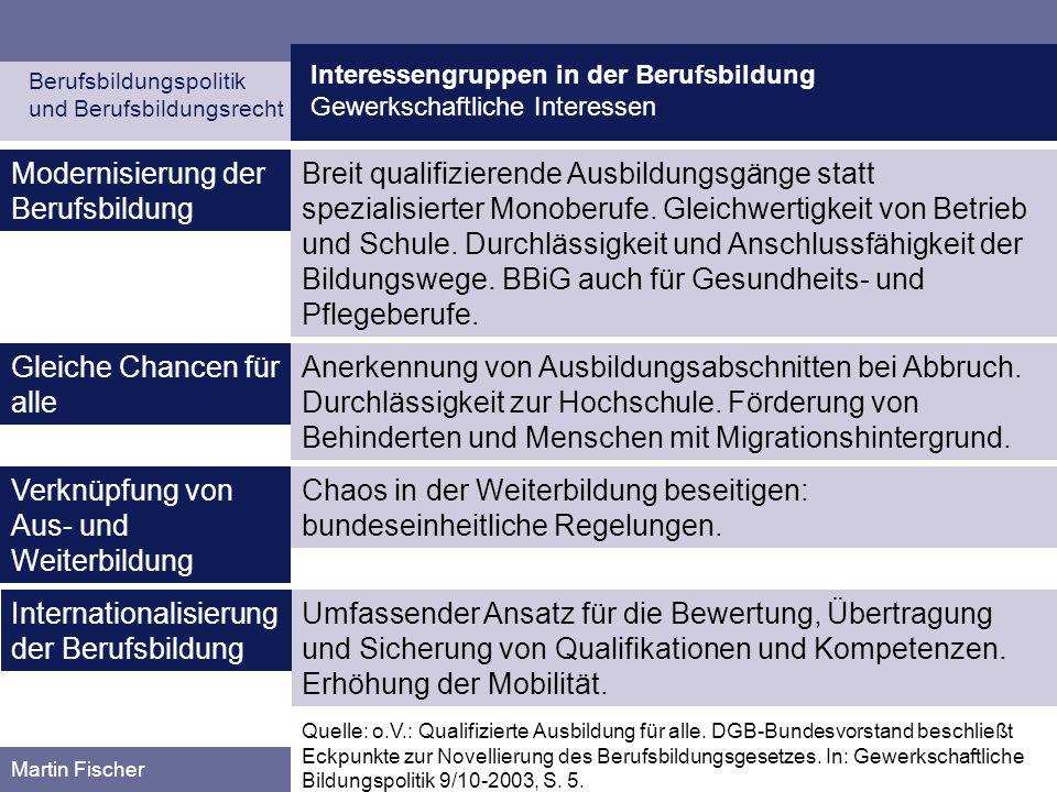 Interessengruppen in der Berufsbildung Gewerkschaftliche Interessen Berufsbildungspolitik und Berufsbildungsrecht Martin Fischer Breit qualifizierende