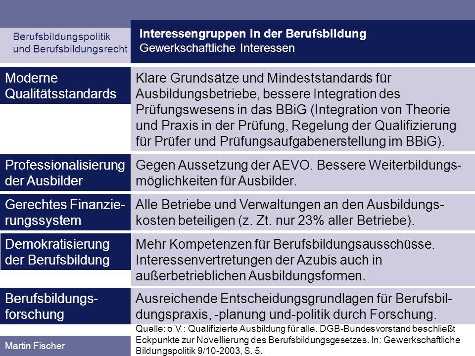 Interessengruppen in der Berufsbildung Gewerkschaftliche Interessen Berufsbildungspolitik und Berufsbildungsrecht Martin Fischer Klare Grundsätze und