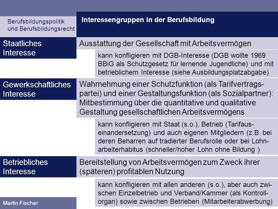 Interessengruppen in der Berufsbildung Berufsbildungspolitik und Berufsbildungsrecht Martin Fischer Ausstattung der Gesellschaft mit Arbeitsvermögen W