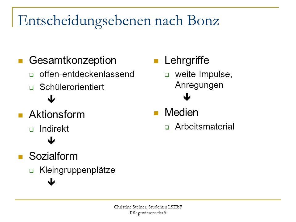 Christine Steiner, Studentin LSIIbF Pflegewissenschaft Entscheidungsebenen nach Bonz Gesamtkonzeption offen-entdeckenlassend Schülerorientiert Aktions
