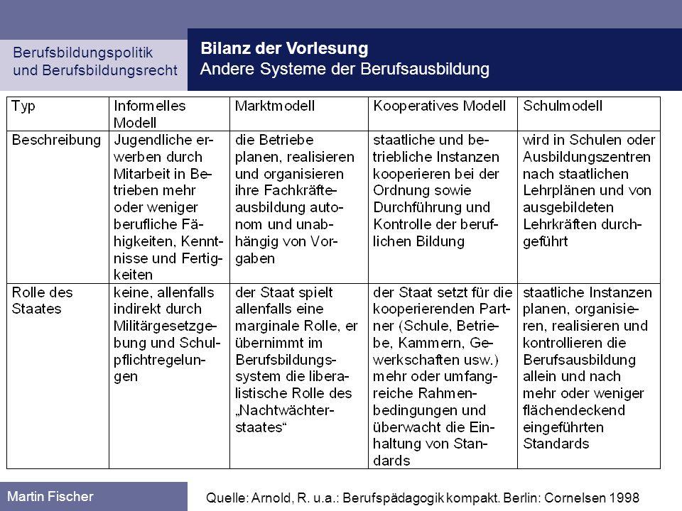 Bilanz der Vorlesung Andere Systeme der Berufsausbildung Martin Fischer Quelle: Arnold, R. u.a.: Berufspädagogik kompakt. Berlin: Cornelsen 1998 Beruf