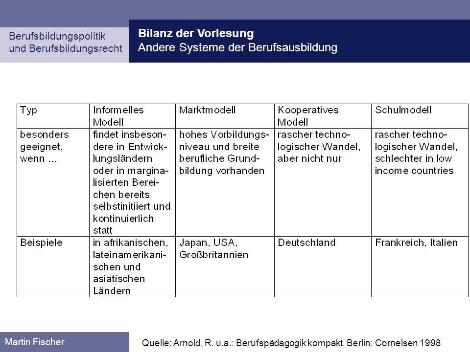 Bilanz der Vorlesung Thesen Berufsbildungspolitik und Berufsbildungsrecht Martin Fischer Thesen (IV)Im Hinblick auf die historisch entwickelten gesellschaft- lichen Bedingungen werden durch die Europäisierung der Berufsbildung neue Maßstabe gesetzt, und deshalb gerät das deutsche duale System auch von außen unter Druck: Trotz Subsidaritätsprinzip greift Brüssel mittelbar in die Berufsbildungssysteme der Mitgliedstaaten dadurch ein, dass Transparenz auf dem Arbeitsmarkt geschaffen werden soll.