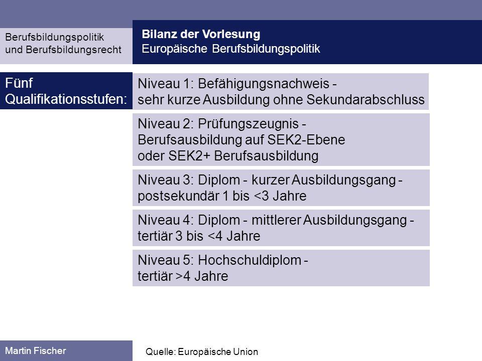 Bilanz der Vorlesung Europäische Berufsbildungspolitik Berufsbildungspolitik und Berufsbildungsrecht Martin Fischer Quelle: Europäische Union Fünf Qua