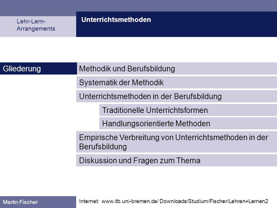Unterrichtsmethoden Martin Fischer Methodik und BerufsbildungGliederung Unterrichtsmethoden in der Berufsbildung Empirische Verbreitung von Unterricht