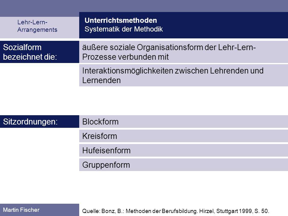 Unterrichtsmethoden Systematik der Methodik Martin Fischer Sozialform bezeichnet die: Hufeisenform äußere soziale Organisationsform der Lehr-Lern- Pro
