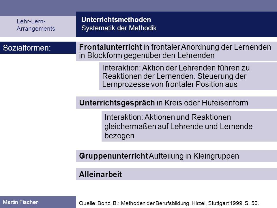 Unterrichtsmethoden Systematik der Methodik Martin Fischer Sozialformen: Unterrichtsgespräch in Kreis oder Hufeisenform Frontalunterricht in frontaler