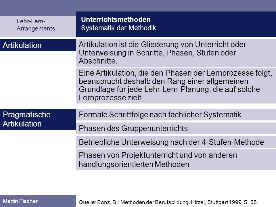 Unterrichtsmethoden Systematik der Methodik Martin Fischer Artikulation ist die Gliederung von Unterricht oder Unterweisung in Schritte, Phasen, Stufe