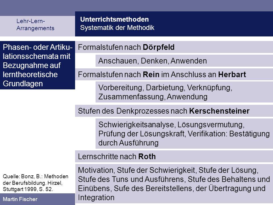Unterrichtsmethoden Systematik der Methodik Martin Fischer Phasen- oder Artiku- lationsschemata mit Bezugnahme auf lerntheoretische Grundlagen Formals