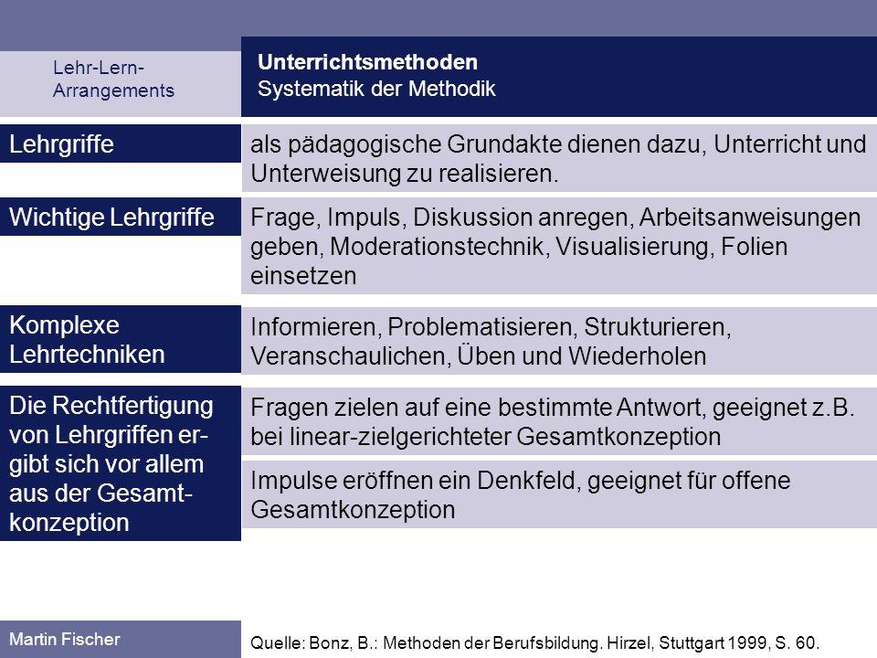 Unterrichtsmethoden Systematik der Methodik Martin Fischer Lehrgriffe Frage, Impuls, Diskussion anregen, Arbeitsanweisungen geben, Moderationstechnik,