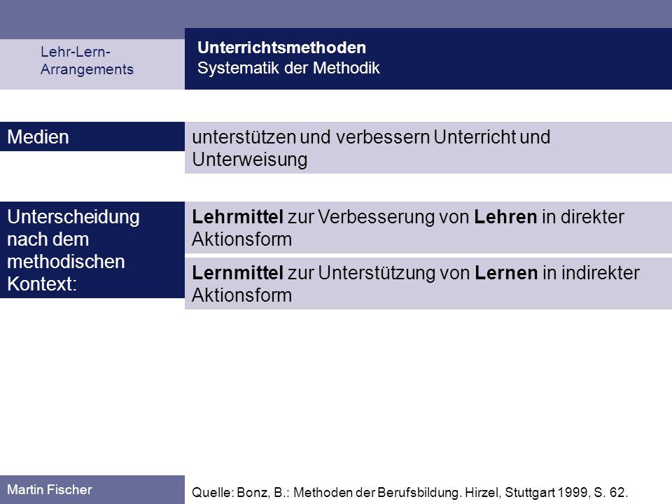 Unterrichtsmethoden Systematik der Methodik Martin Fischer unterstützen und verbessern Unterricht und Unterweisung Medien Lernmittel zur Unterstützung