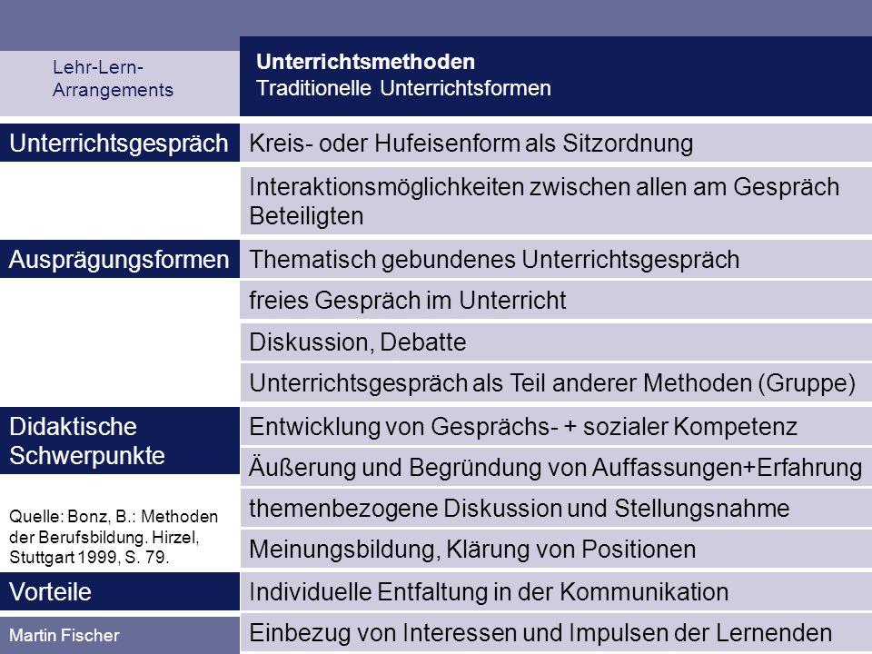 Unterrichtsmethoden Traditionelle Unterrichtsformen Martin Fischer Kreis- oder Hufeisenform als SitzordnungUnterrichtsgespräch freies Gespräch im Unte
