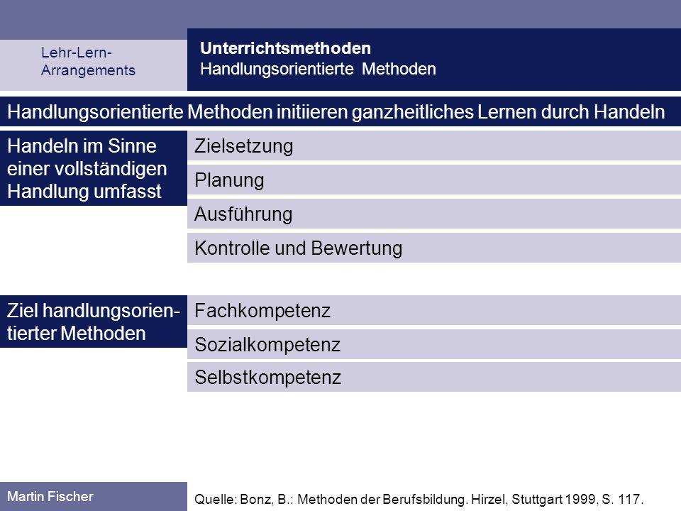 Unterrichtsmethoden Handlungsorientierte Methoden Martin Fischer Ausführung Handlungsorientierte Methoden initiieren ganzheitliches Lernen durch Hande
