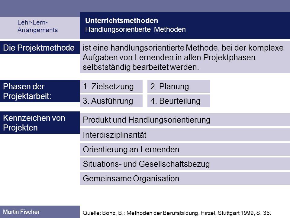 Unterrichtsmethoden Handlungsorientierte Methoden Martin Fischer 1. Zielsetzung Die Projektmethode 2. PlanungPhasen der Projektarbeit: Kennzeichen von