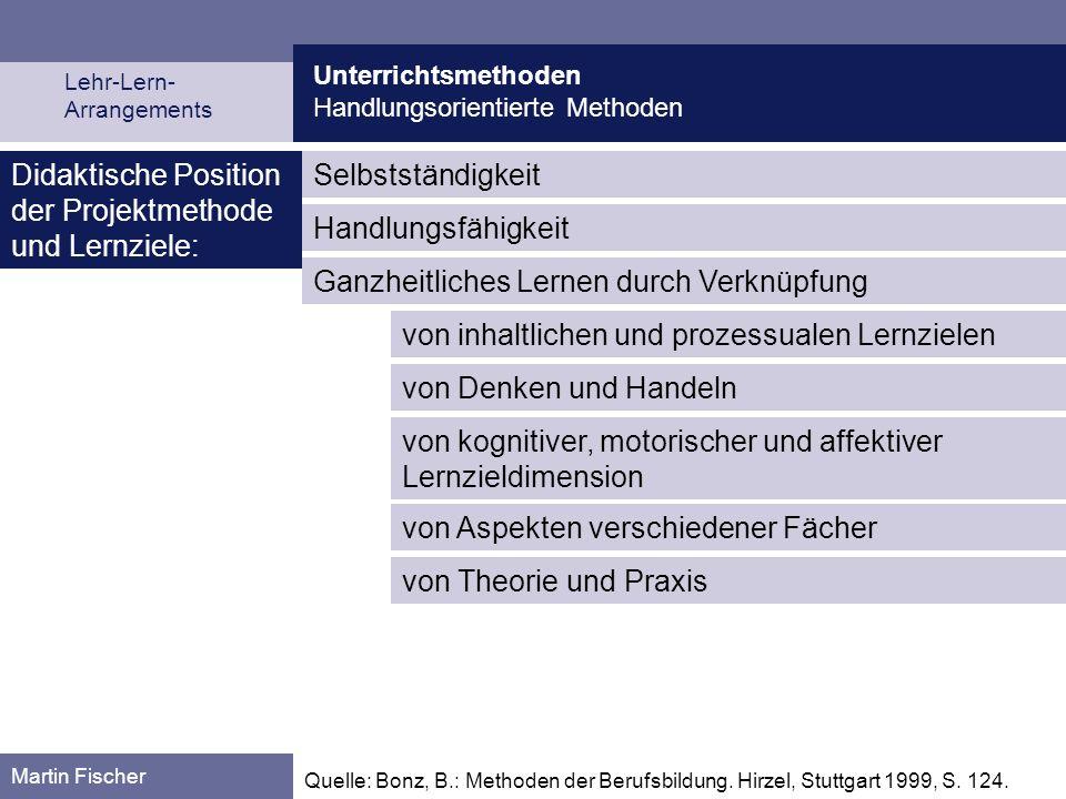 Unterrichtsmethoden Handlungsorientierte Methoden Martin Fischer SelbstständigkeitDidaktische Position der Projektmethode und Lernziele: Handlungsfähi