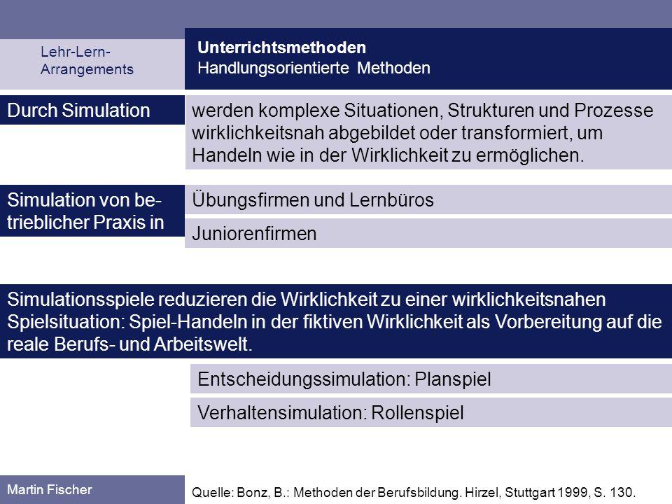 Unterrichtsmethoden Handlungsorientierte Methoden Martin Fischer Übungsfirmen und Lernbüros Durch Simulation Simulation von be- trieblicher Praxis in