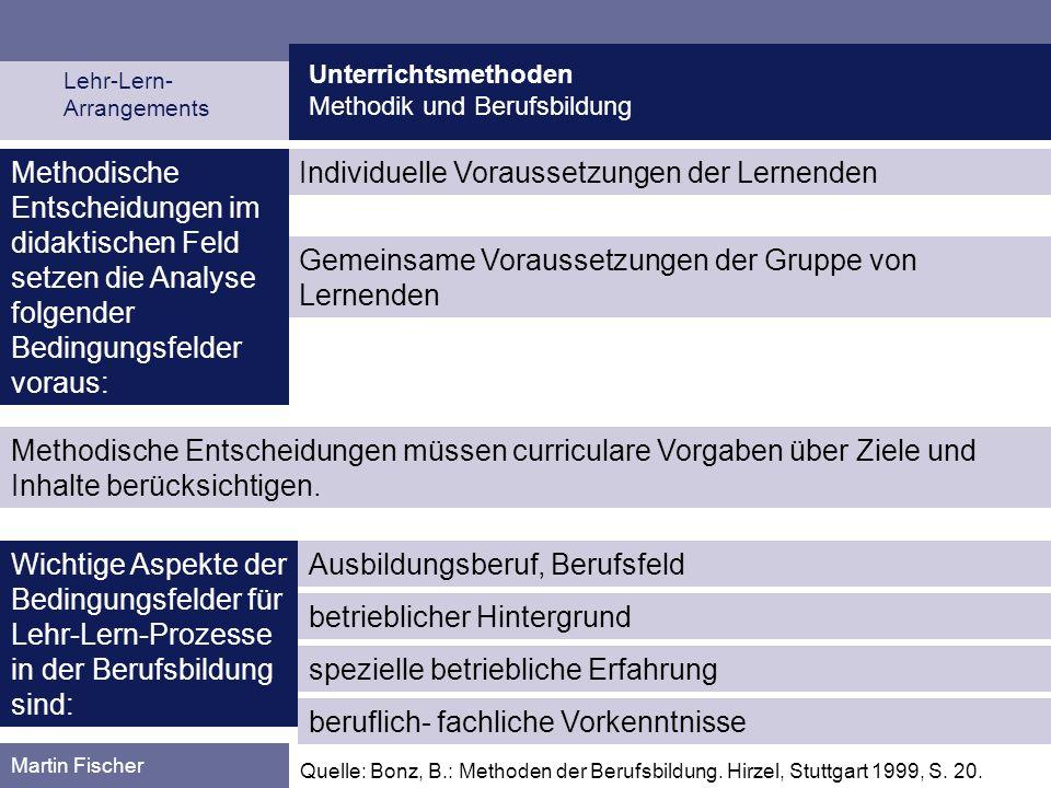 Unterrichtsmethoden Methodik und Berufsbildung Martin Fischer Methodische Entscheidungen im didaktischen Feld setzen die Analyse folgender Bedingungsf