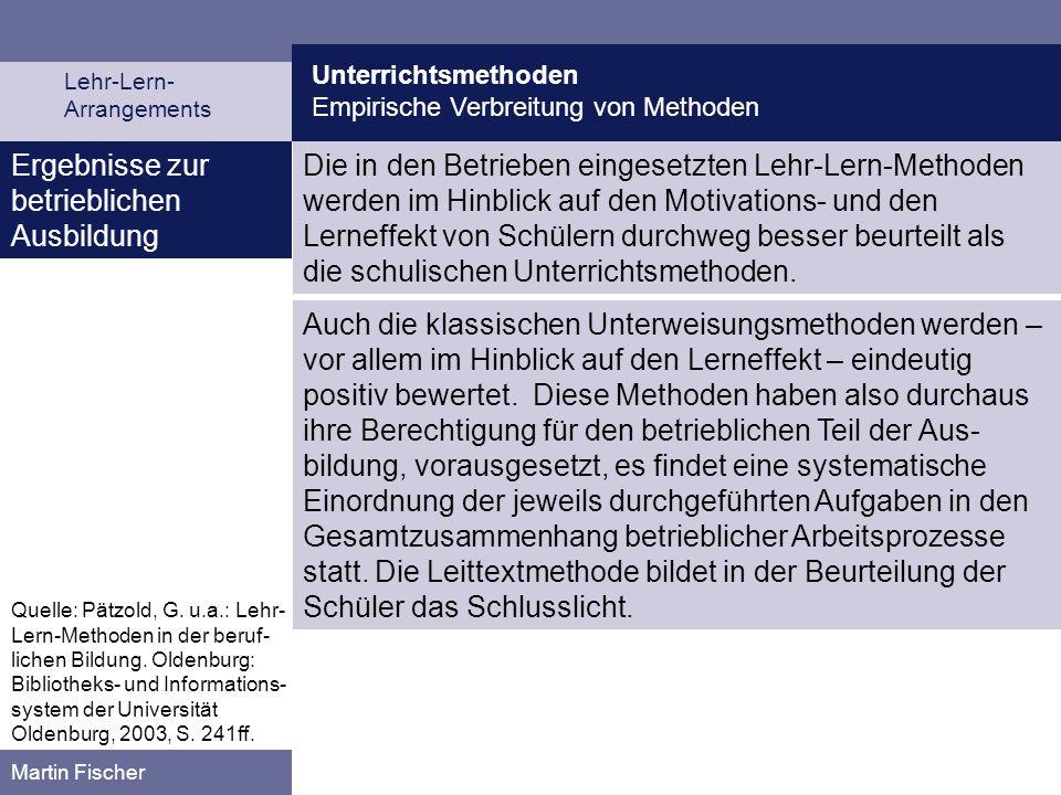 Unterrichtsmethoden Empirische Verbreitung von Methoden Lehr-Lern- Arrangements Martin Fischer Ergebnisse zur betrieblichen Ausbildung Quelle: Pätzold