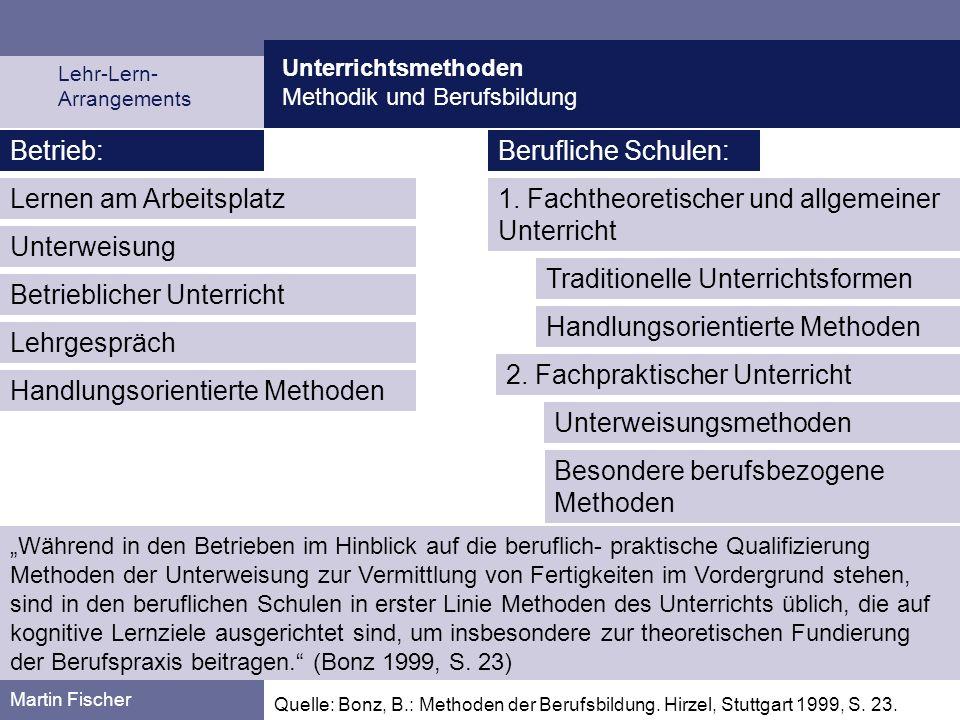 Unterrichtsmethoden Methodik und Berufsbildung Martin Fischer Betrieb: Lernen am Arbeitsplatz1. Fachtheoretischer und allgemeiner Unterricht Unterweis