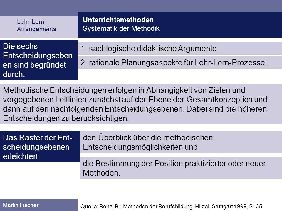 Unterrichtsmethoden Systematik der Methodik Martin Fischer Die sechs Entscheidungseben en sind begründet durch: Das Raster der Ent- scheidungsebenen e
