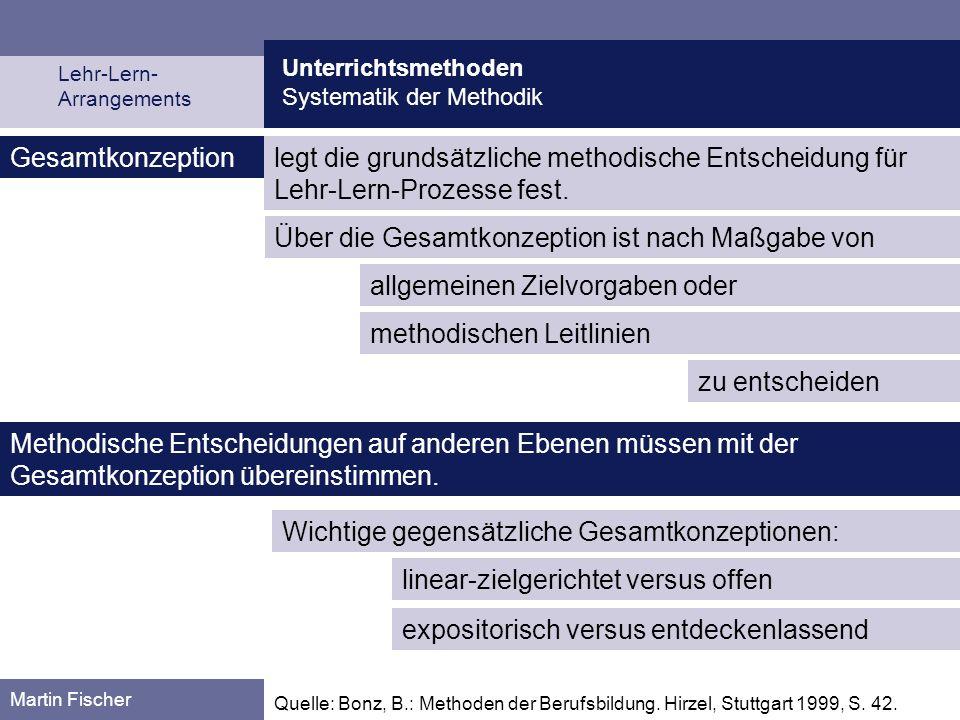 Unterrichtsmethoden Systematik der Methodik Martin Fischer Gesamtkonzeption Methodische Entscheidungen auf anderen Ebenen müssen mit der Gesamtkonzept