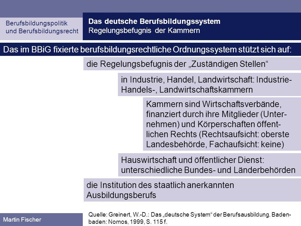 Das deutsche Berufsbildungssystem Regelungsbefugnis der Kammern Berufsbildungspolitik und Berufsbildungsrecht Martin Fischer Das im BBiG fixierte beru