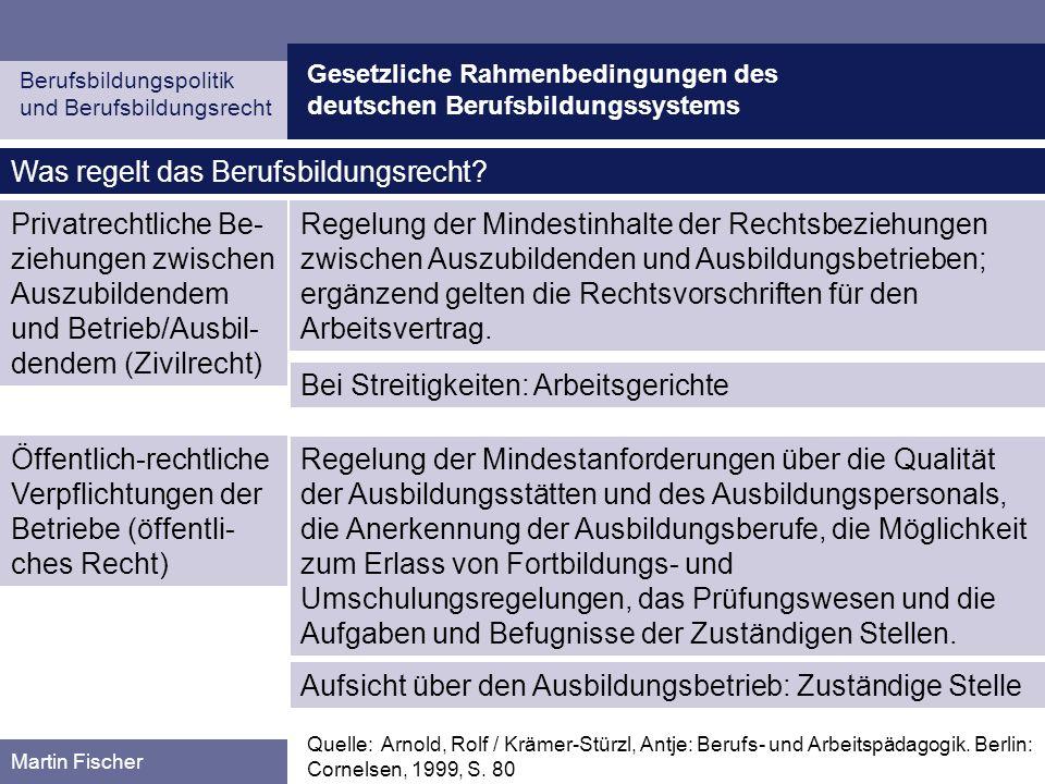 Gesetzliche Rahmenbedingungen des deutschen Berufsbildungssystems Berufsbildungspolitik und Berufsbildungsrecht Martin Fischer Privatrechtliche Be- zi