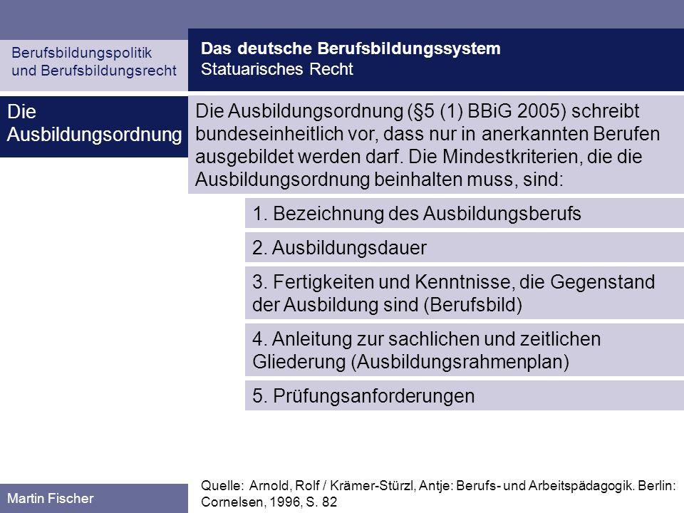 Das deutsche Berufsbildungssystem Statuarisches Recht Berufsbildungspolitik und Berufsbildungsrecht Martin Fischer Die Ausbildungsordnung (§5 (1) BBiG