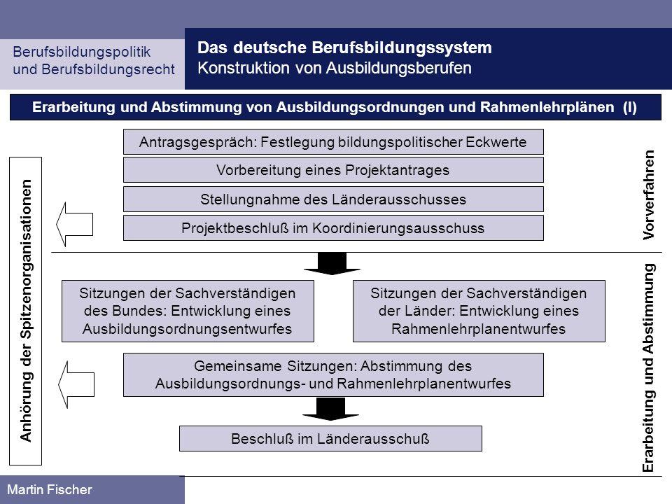 Das deutsche Berufsbildungssystem Konstruktion von Ausbildungsberufen Berufsbildungspolitik und Berufsbildungsrecht Martin Fischer Erarbeitung und Abs